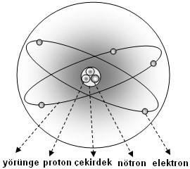 ELEKTRO1