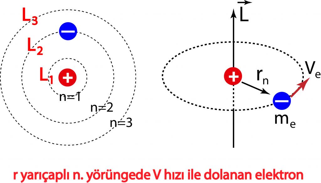 bohr2
