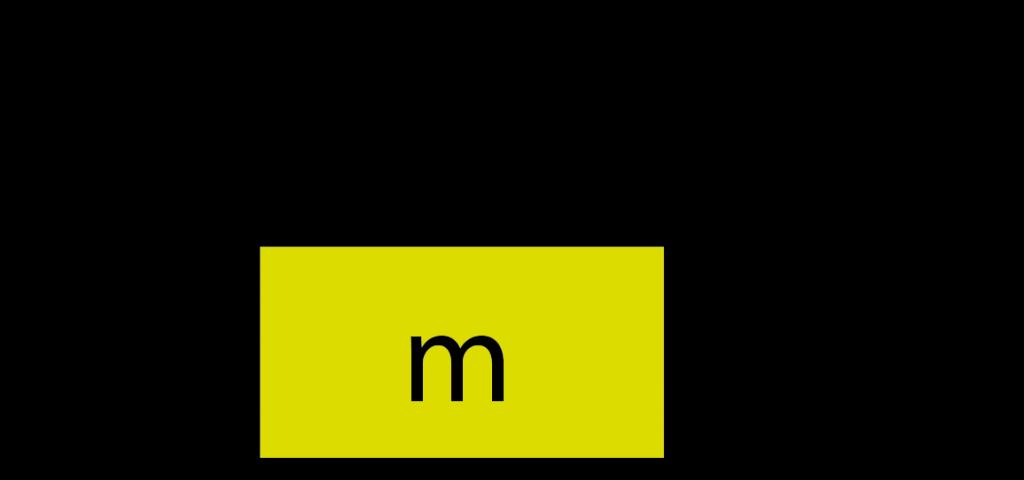 dinamik-2