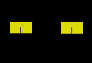 dinamik-6