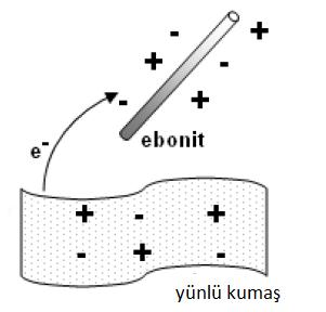 elektro9
