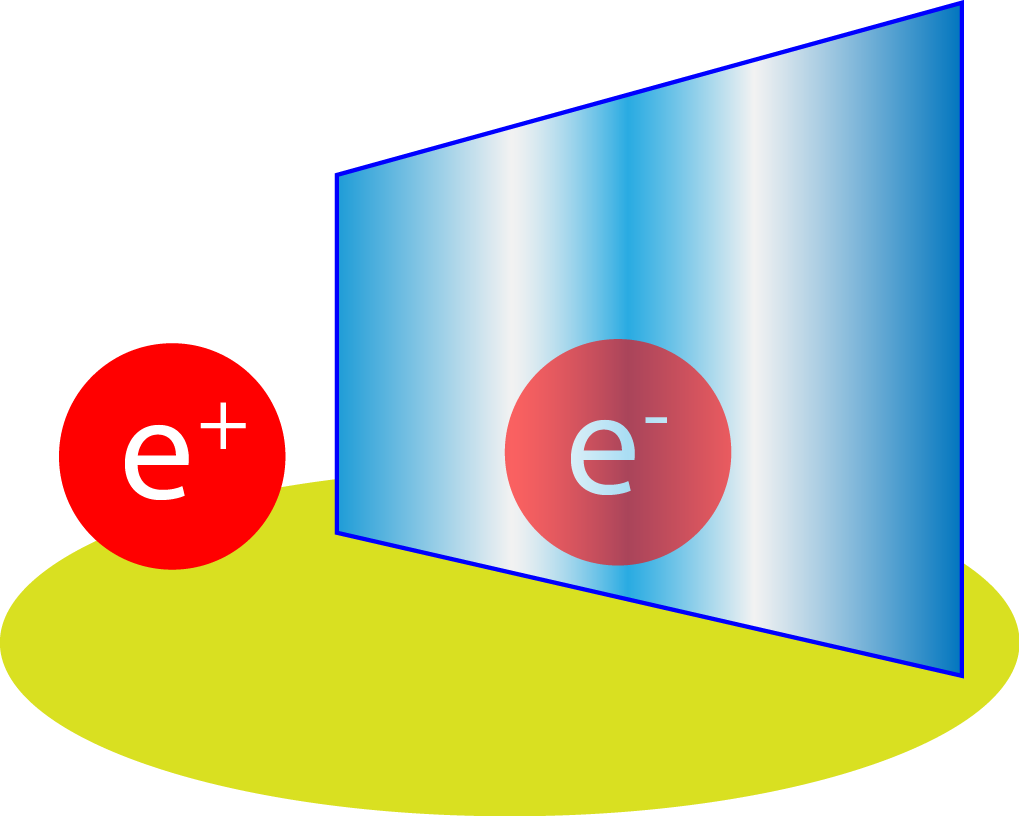 Atomlardan Kuarklara