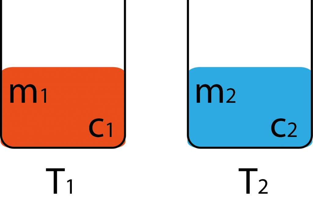 isi-2