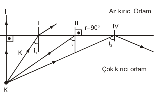 kir10