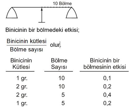 kutle (10)