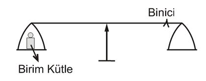 kutle (9)