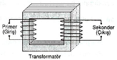 TRANSMATÖRLER